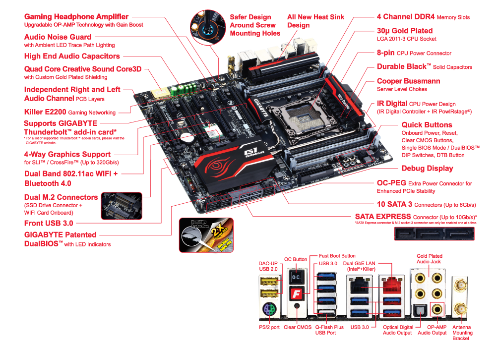 GIGABYTE GA-X99-GAMING G1 WIFI BIGFOOT LAN WINDOWS 8 DRIVERS DOWNLOAD (2019)
