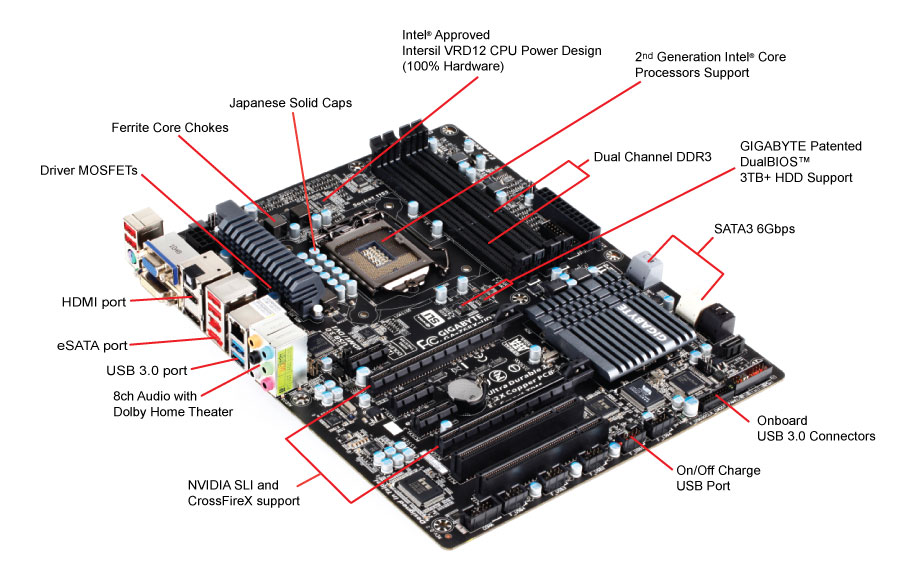 GIGABYTE GA-Z68X-UD3H-B3 INTEL MANAGEMENT ENGINE INTERFACE DRIVERS FOR MAC